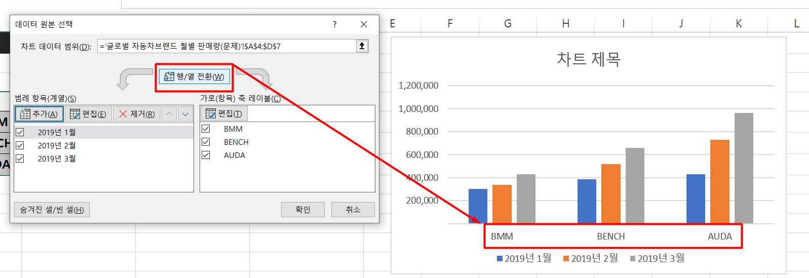 5c 차트 데이터 행열전환