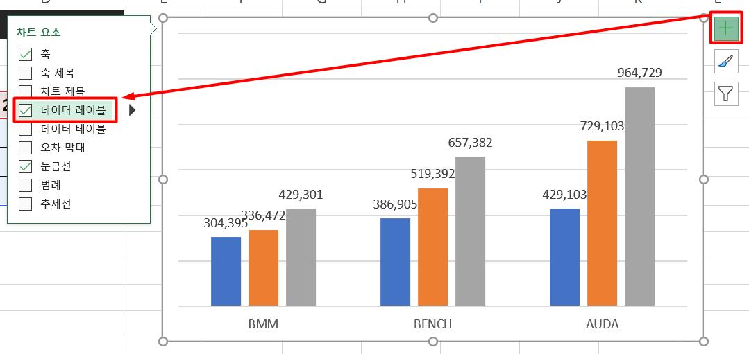 5d 차트 데이터 레이블 추가