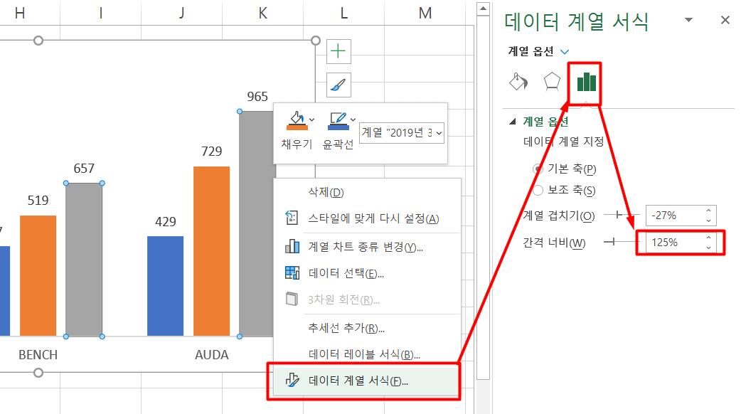 5f 데이터 계열서식 간격 너비 변경