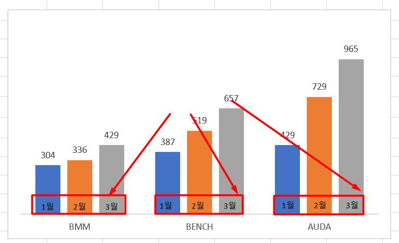 5g 차트 간결화 완성