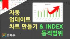 INDEX 동적범위 자동 업데이트 차트