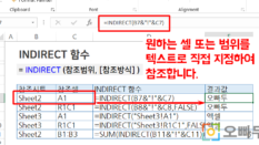 엑셀 INDIRECT 함수 사용법 및 실전예제 :: 참조 함수