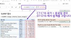 엑셀 SUMIF 함수 사용법 (예제파일) :: 수학 함수