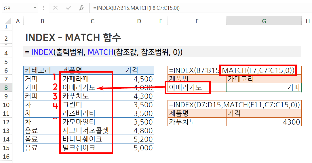 INDEX MATCH 함수 설명 1