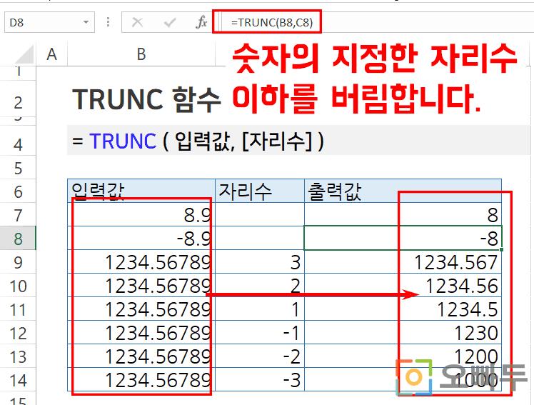 엑셀 TRUNC 함수 예제