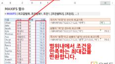 엑셀 MAXIFS 함수 사용법 (예제파일) :: 통계 함수