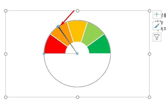 달성률 차트 기본 완성