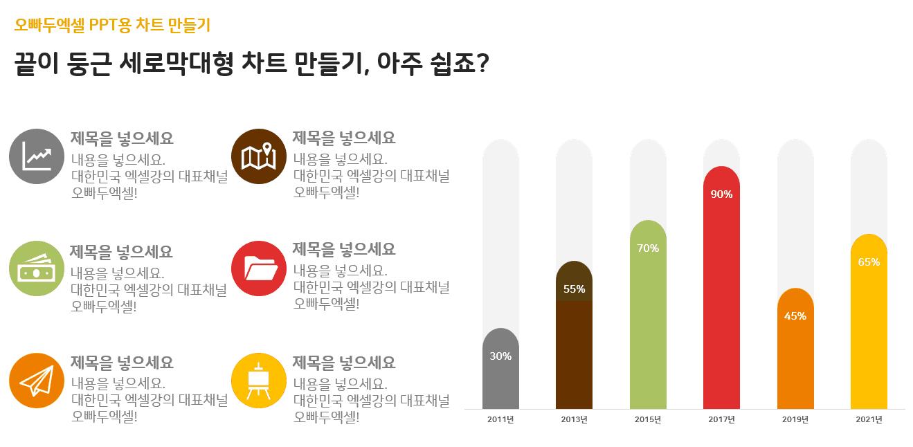 ppt 차트 템플렛