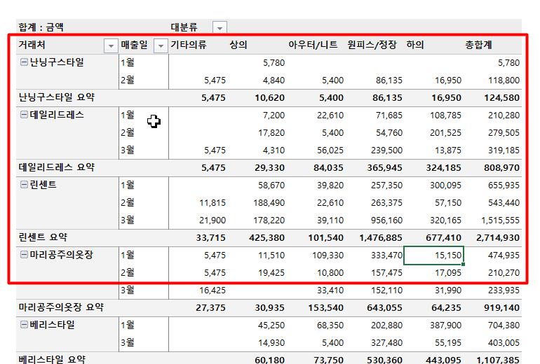 2f. 지역 매장별 상세현황 완성
