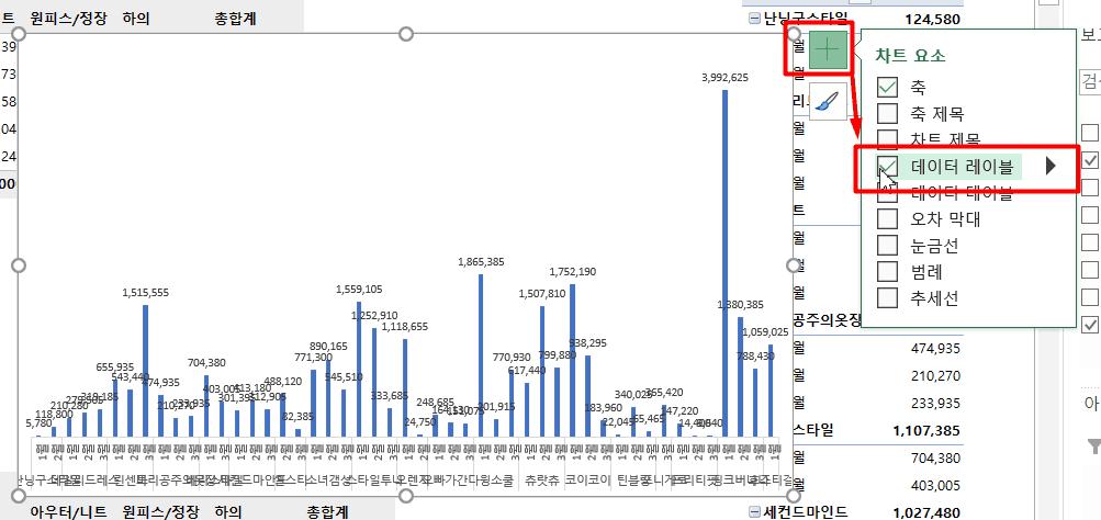 3e. 차트 모든항목 제거 및 데이터레이블 추가