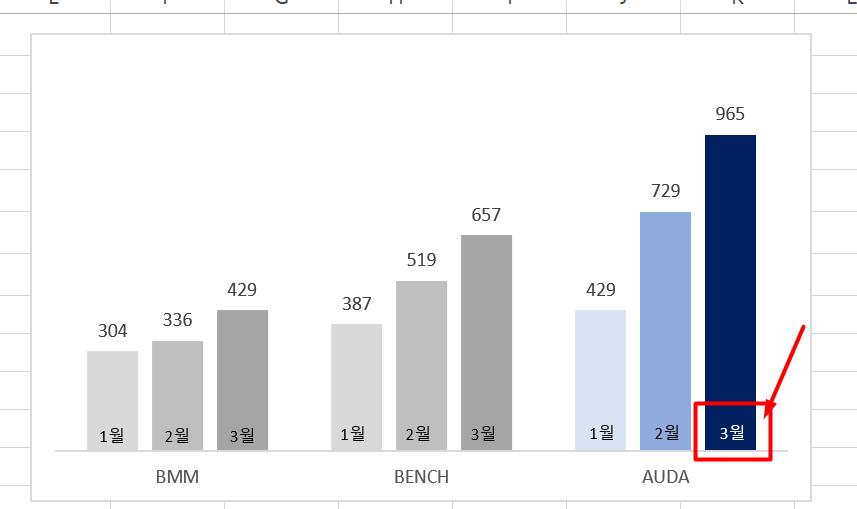 6b 차트 글자색상 변경