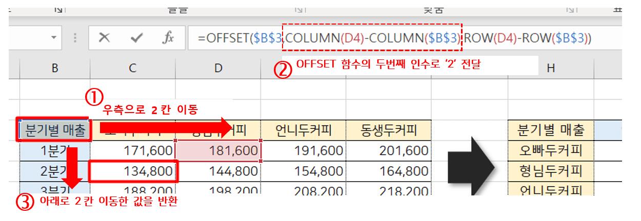 1C OFFSET 행열 전환 함수 공식 설명