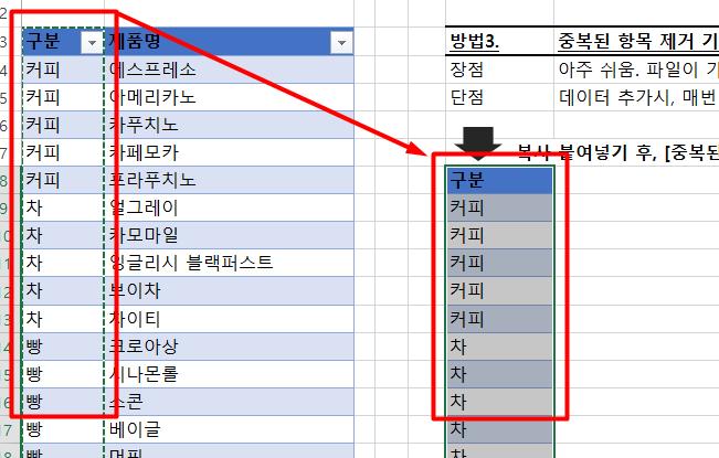 3A 고유값 범위 복사 붙여넣기