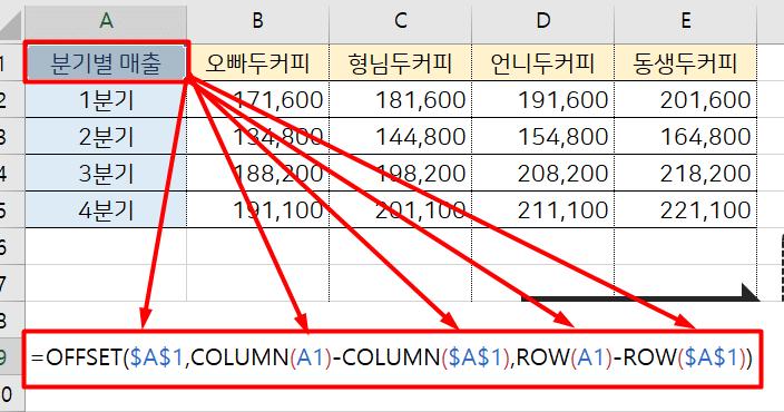 3A 행열바꾸기 공식 OFFSET 함수_