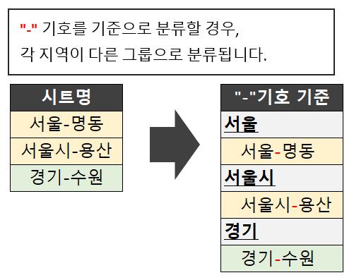 4 기호 기준 목차만들기
