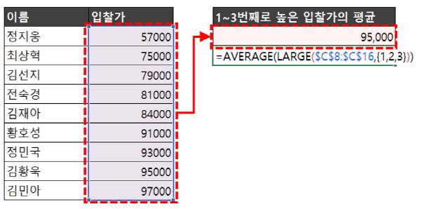 엑셀 LARGE 함수 실전예제_크기