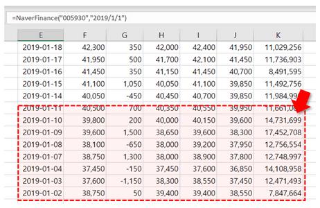 엑셀 NaverFinanceHistory 삼성전자 주식