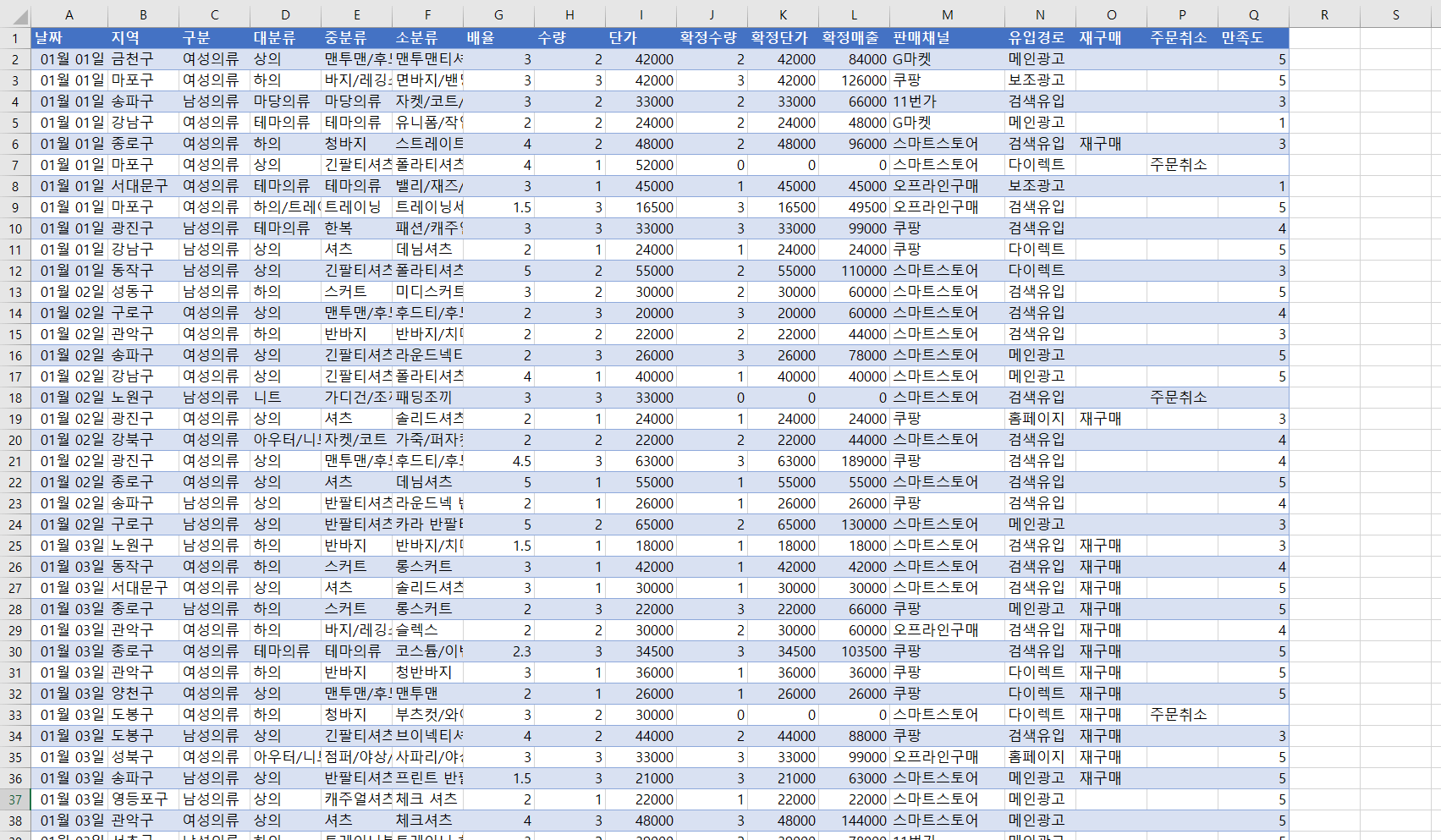 매출현황 데이터 시트