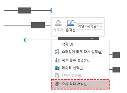 엑셀 간트차트 오차막대 서식