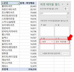 엑셀 대시보드 상위 20개 판매제품