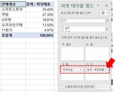 엑셀 대시보드 판매채널별 매출