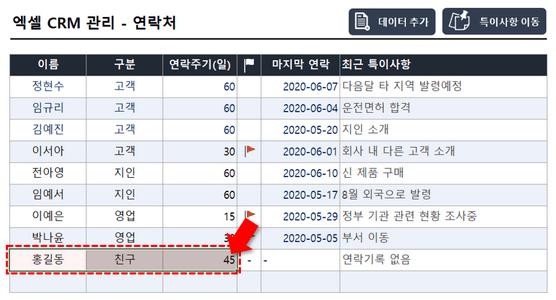 연락처 관리 신규 고객 추가