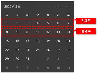 엑셀 월 주차 구하기 공식 일요일