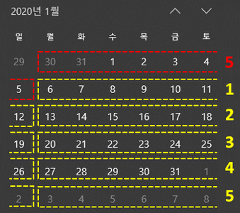 엑셀 특정 요일 기준 월 주차 계산