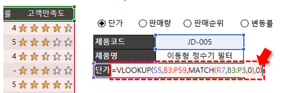 엑셀 VLOOKUP MATCH 가로세로 검색 공식