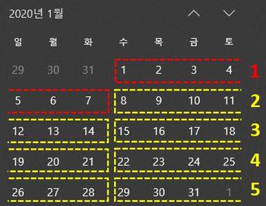 1월달 요일 기본값 설정