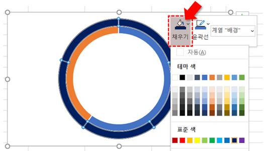 도넛형 차트 배경 채우기 색상 변경