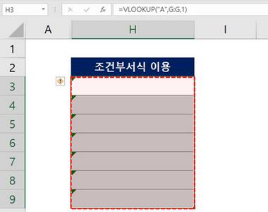 엑셀 오류 숨기기 조건부서식 완료