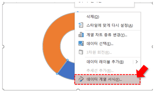 엑셀 차트 데이터 계열 서식