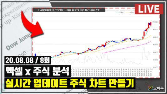 엑셀 live 8강 - 실시간 주식 차트 만들기_R