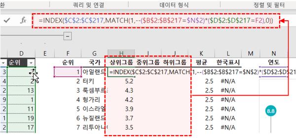 상위그룹 중위그룹 하위그룹 공식 수정