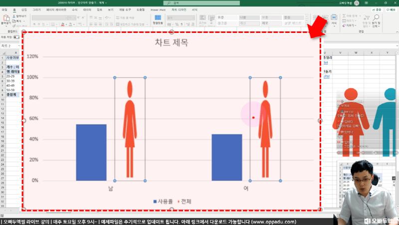 엑셀 성별 그래프 전_R
