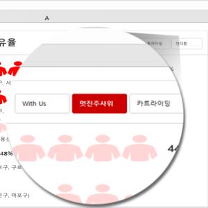 엑셀 인구 그래프 버튼 선택