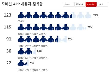 인구 그래프 색 변경 완료