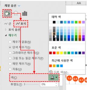 차트 채우기 색상 변경