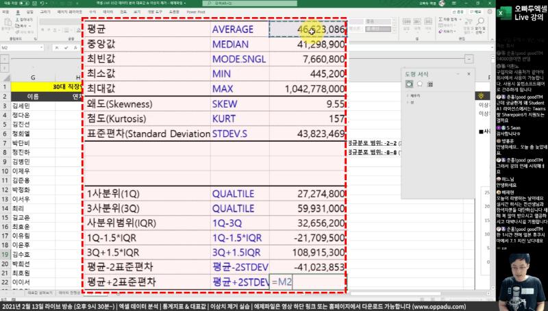 엑셀 대표값 및 통계지표 분석 실습_R