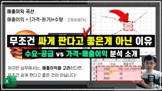 엑셀 수요 공급 곡선 가격 매출이익 분석 소개 썸네일_R