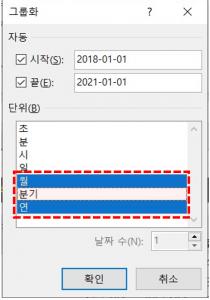 대시보드 피벗테이블 날짜 그룹화