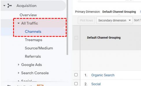 구글 애널리틱스 acuisition channels
