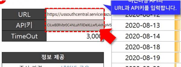 주식 정보 조회 URL API 입력