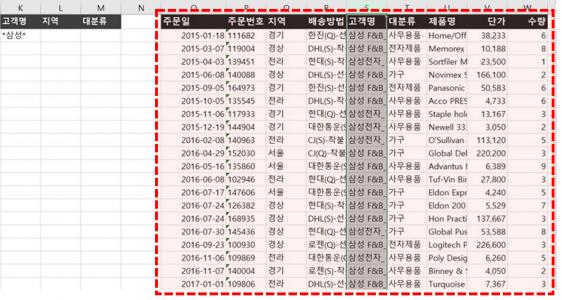 엑셀 고급필터 기본 완성
