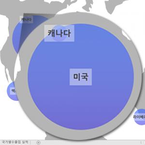 엑셀 지도 차트 국가명 레이블