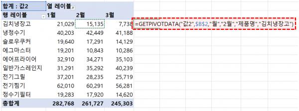 엑셀 getpivotdata 함수 입력
