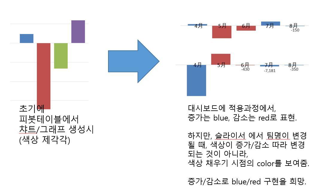 증가_감소_색상표시.JPG